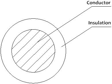 BVR-Copper-Wire-Structure-Diagram